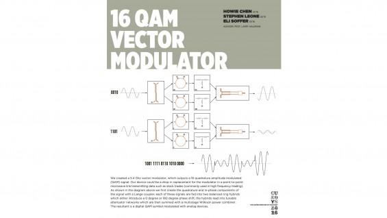 [STUDENT POSTER] 16 QAM VELOCITY MODULATOR