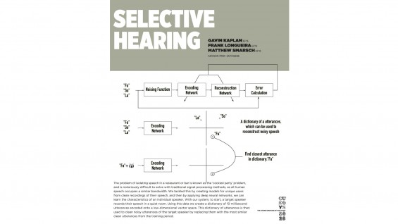 [STUDENT POSTER] SELECTIVE HEARING