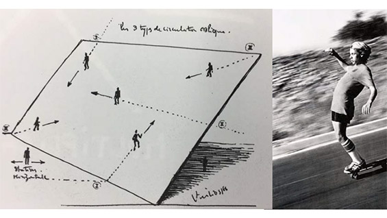 "From Jose Luis Mateluna's proposal, Skating Oblique: Paul Virilio's diagram ""Les 3 types de circulation oblique"" and skateboard legend Jay Adams 1970. Circulation Habitable, Architecture Principe 1966 et 1996 (Paul Virilio & Claude Parent, 1996). Jay Adams going Downhill, photography by Craig Stecyk. 1970."