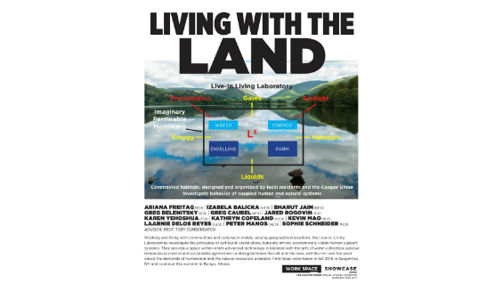 [STUDENT POSTER] LIVING WITH THE LAND