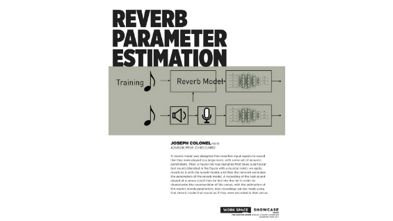 [STUDENT POSTER] REVERB PARAMETER ESTIMATION