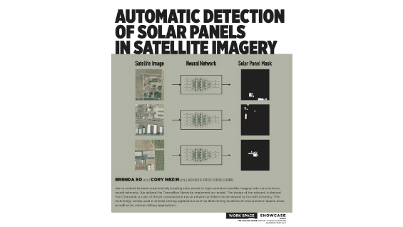 [STUDENT POSTER] AUTOMATIC DETECTION OF SOLAR PANELS IN SATELLITE IMAGERY