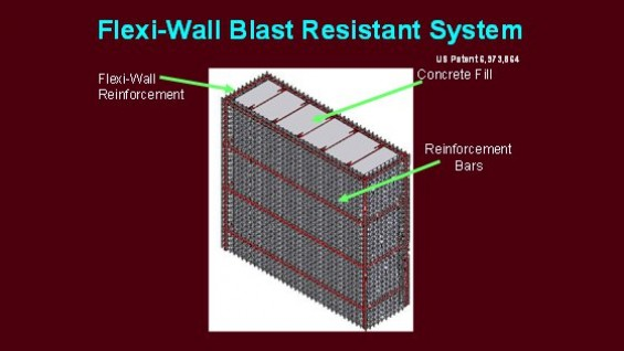 Cooper Union's Flexi-Wall Blast Resistant System (US Patent 6,973,864)