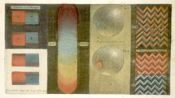Jacques-Fabien Gautier d'Agoty's 1752 printed 'proof' that Isaac Newton had it all wrong