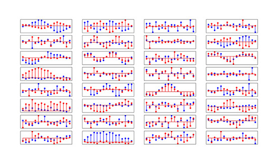 A simplified snapshot of some of the patterns that the Cooper team's neural network learned to recognize when searching their data.