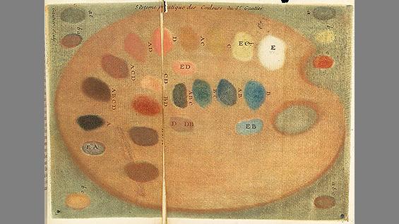 From Jacques-Fabien Gautier d'Agoty's 'Systeme Practique des Couleurs du Sr. Gautier' (1749)