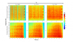 IMAGE: (Color online) Spectrograms of a subset of the reverberant stimuli for the solo-instrumental and orchestral motifs from 0 to 5 kHz. Each spectrogram shows the frequency as a function of time with the amplitude (normalized to the peak amplitude across all of the stimuli) denoted by the color scale.