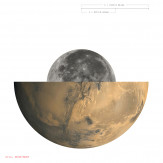 Planetary Section