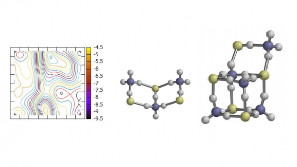Left: Free energy surface for alanine dipeptide predicted using machine learning methods. Center and Right: Ammonium fluoride clusters predicted using quantum mechanics calculations.